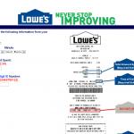 www lowes com/survey - $5,000 Lowe's Customer Satisfaction